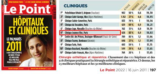 Clinique Jeanne d'Arc, classement Le Point 2011
