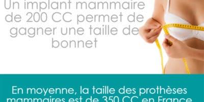 Évolution de la taille des prothèses mammaires